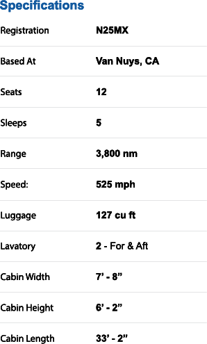 Falcon 900C Specifications